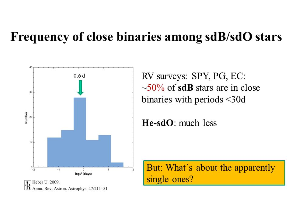 Frequency of close binaries among sdB/sdO stars RV surveys: SPY, PG, EC: ~50% of sdB stars are in close binaries with periods <30d He-sdO: much less 0.6 d But: What´s about the apparently single ones