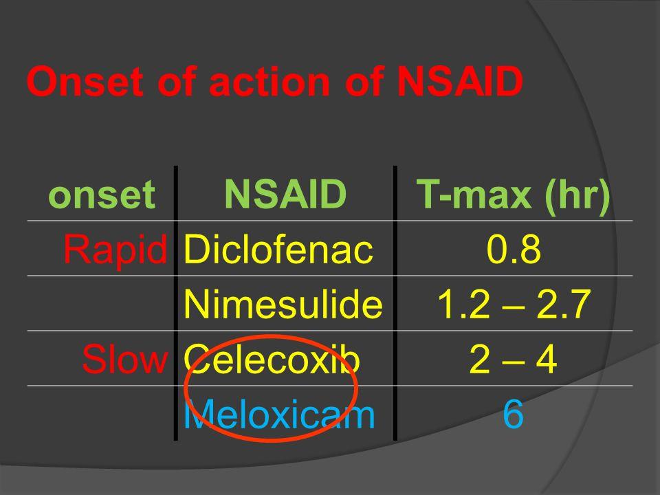 Onset of action of NSAID onsetNSAIDT-max (hr) RapidDiclofenac0.8 Nimesulide1.2 – 2.7 SlowCelecoxib2 – 4 Meloxicam6