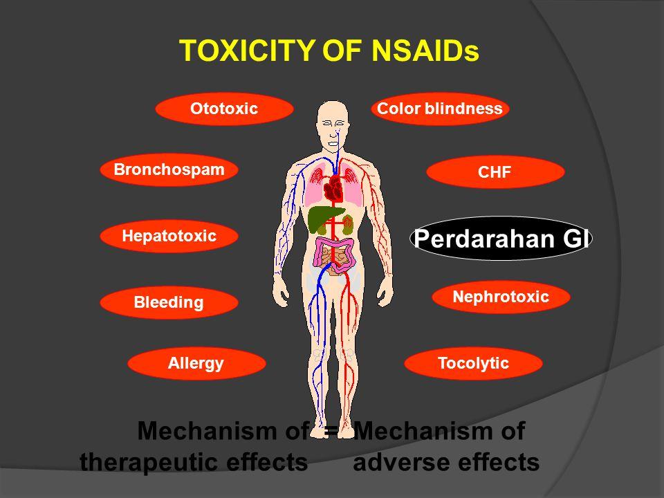 Ototoxic Bronchospam CHF HepatotoxicUGIB Bleeding Nephrotoxic TocolyticAllergy Color blindness TOXICITY OF NSAIDs Mechanism of = Mechanism of therapeu