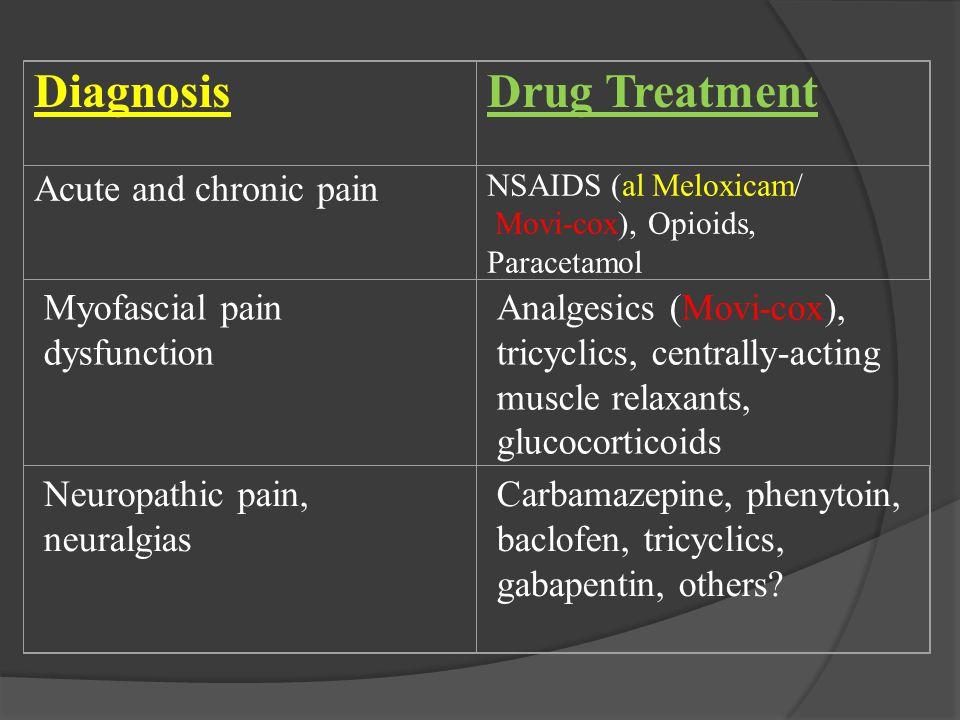 DiagnosisDrug Treatment Acute and chronic pain NSAIDS (al Meloxicam/ Movi-cox), Opioids, Paracetamol Myofascial pain dysfunction Analgesics (Movi-cox)