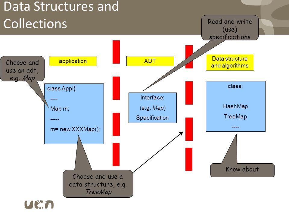 Opgave Undersøg System.Collections.Generics