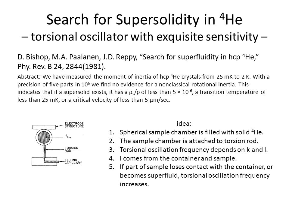 Search for Supersolidity in 4 He – torsional oscillator with exquisite sensitivity – D.