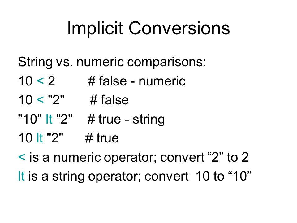 Implicit Conversions String vs.