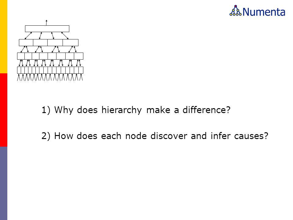 1) Why does hierarchy make a difference? 2) How does each node discover and infer causes?