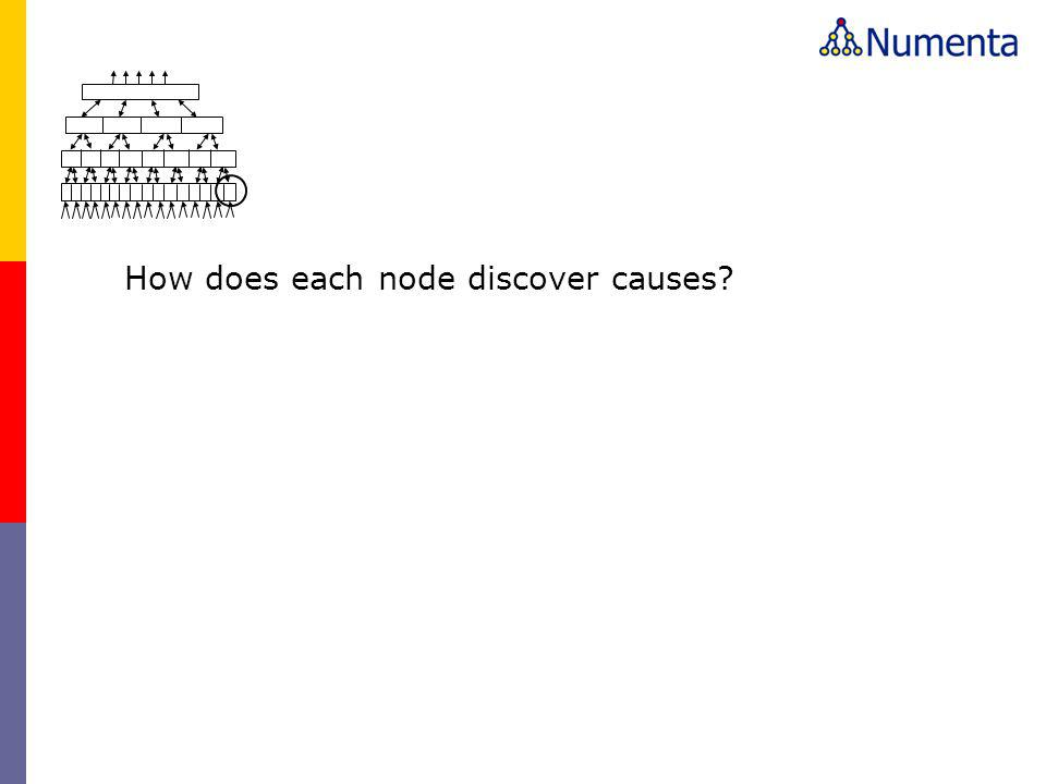 How does each node discover causes?