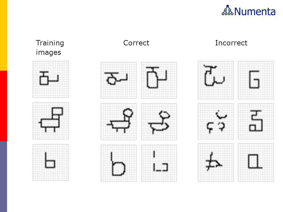 Training images CorrectIncorrect
