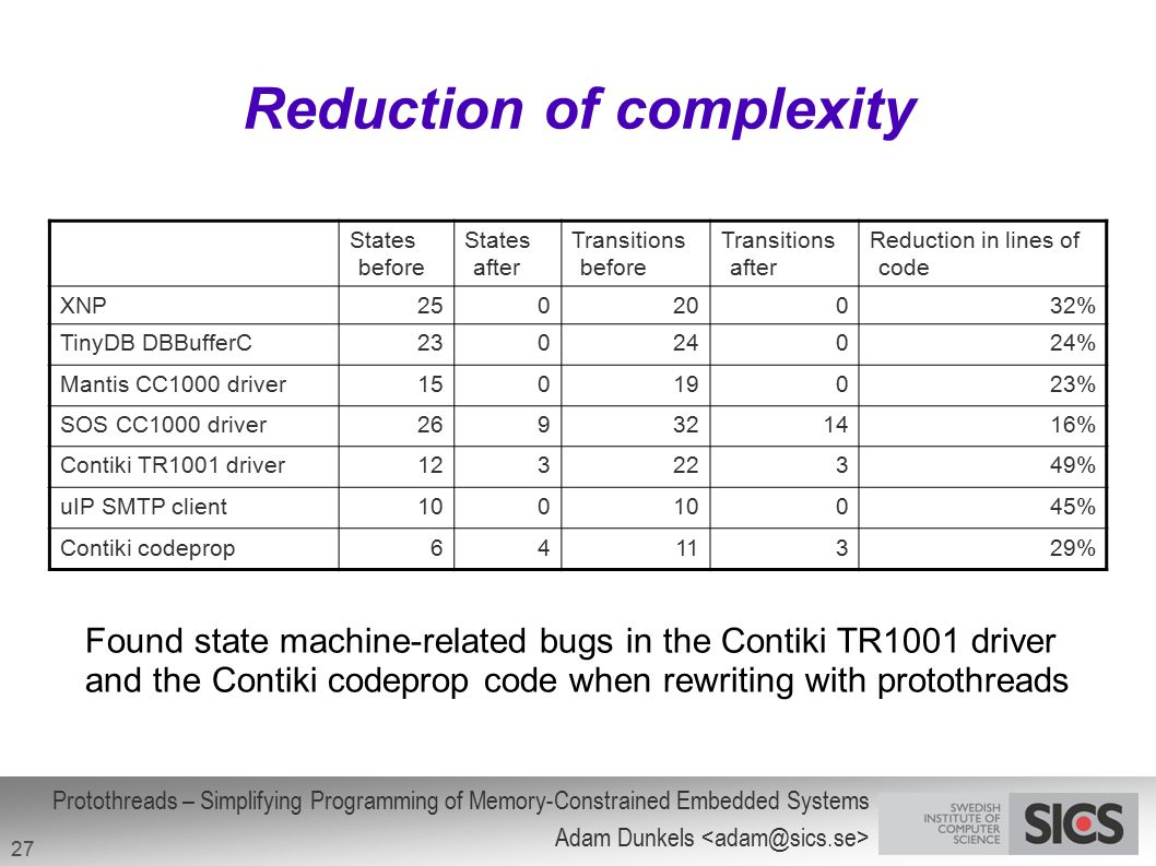 Protothreads – Simplifying Programming of Memory-Constrained Embedded Systems Adam Dunkels 27 Reduction of complexity States before States after Trans