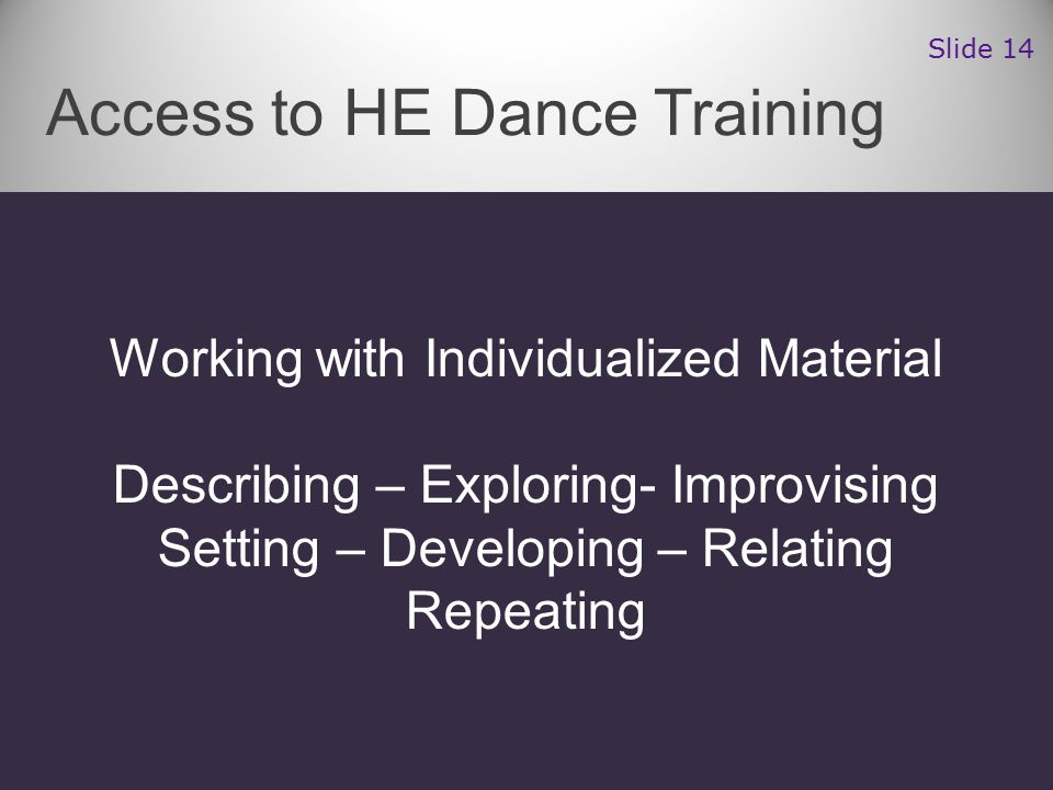 Working with Adaptations Describing – Exploring- Improvising Setting – Developing – Relating Repeating Working with Individualized Material Describing – Exploring- Improvising Setting – Developing – Relating Repeating Access to HE Dance Training Slide 14