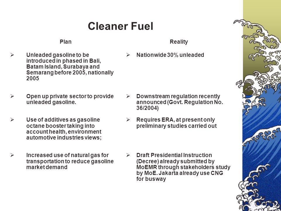 Cleaner Fuel Plan  Unleaded gasoline to be introduced in phased in Bali, Batam Island, Surabaya and Semarang before 2005, nationally 2005  Open up private sector to provide unleaded gasoline.