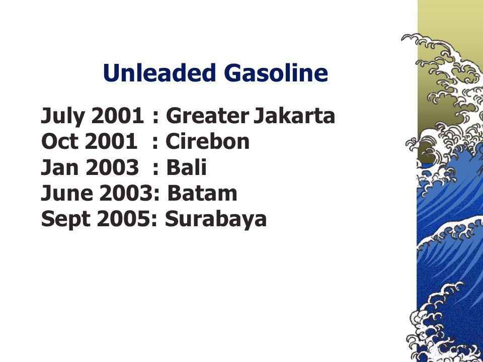 Unleaded Gasoline July 2001 : Greater Jakarta Oct 2001 : Cirebon Jan 2003 : Bali June 2003: Batam Sept 2005: Surabaya