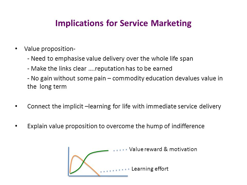 Implications for Service Marketing Value proposition- - Need to emphasise value delivery over the whole life span - Make the links clear ….reputation has to be earned - No gain without some pain – commodity education devalues value in the long term Connect the implicit –learning for life with immediate service delivery Explain value proposition to overcome the hump of indifference Learning effort Value reward & motivation