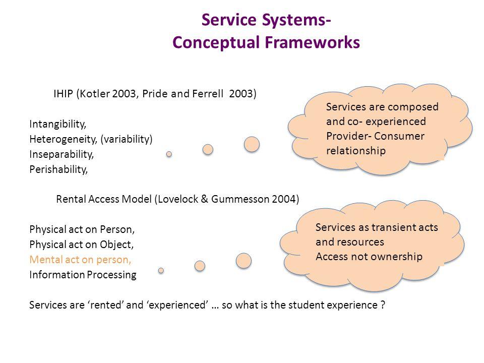Service Systems- Conceptual Frameworks IHIP (Kotler 2003, Pride and Ferrell 2003) Intangibility, Heterogeneity, (variability) Inseparability, Perishab
