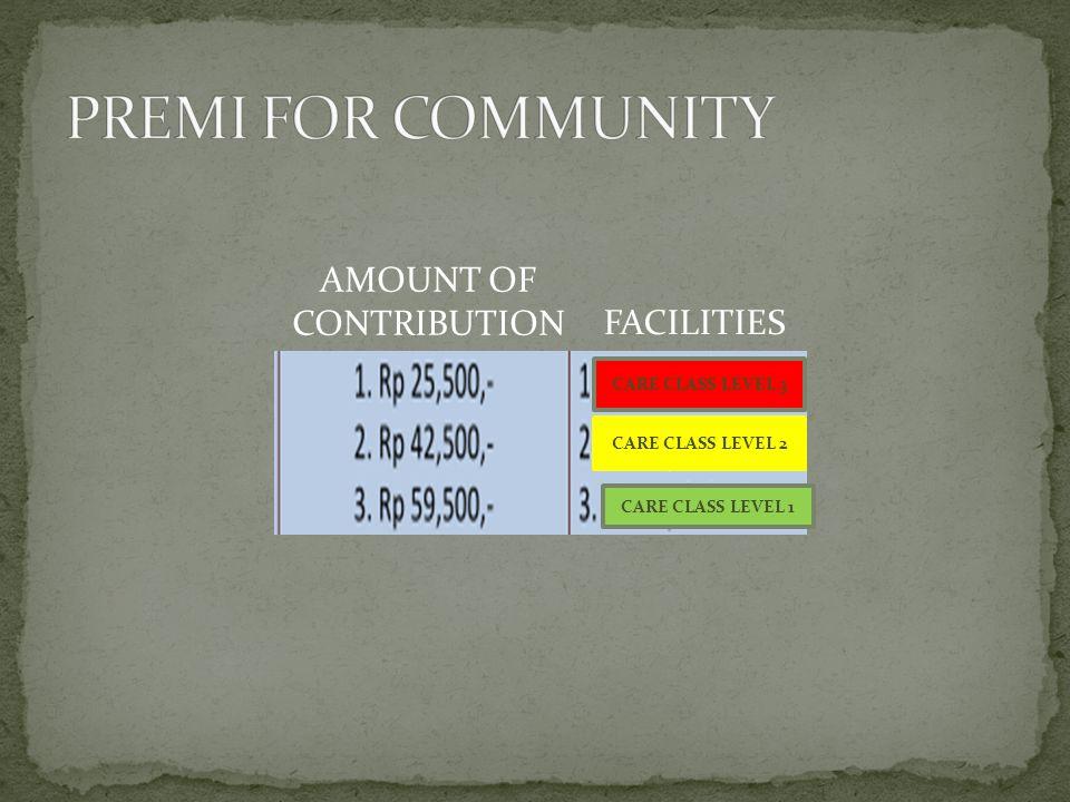 JAMINAN KESEHATAN NASIONAL 37 Contribution OBLIGATIO N lABOURLABOURRER NON LABOUR INDIVIDUAL POVERTY/ POOR GOVERMENT MEMBERSHIP