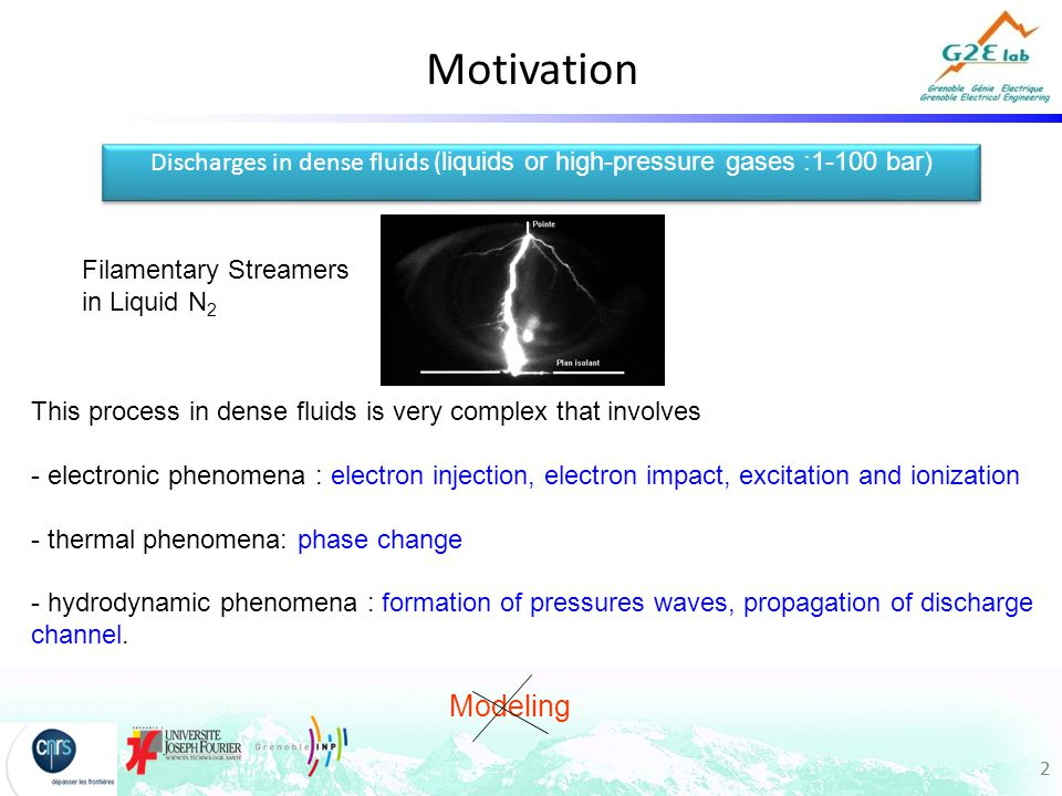 2 Discharges in dense fluids (liquids or high-pressure gases :1-100 bar) Motivation 2 Filamentary Streamers in Liquid N 2 This process in dense fluids