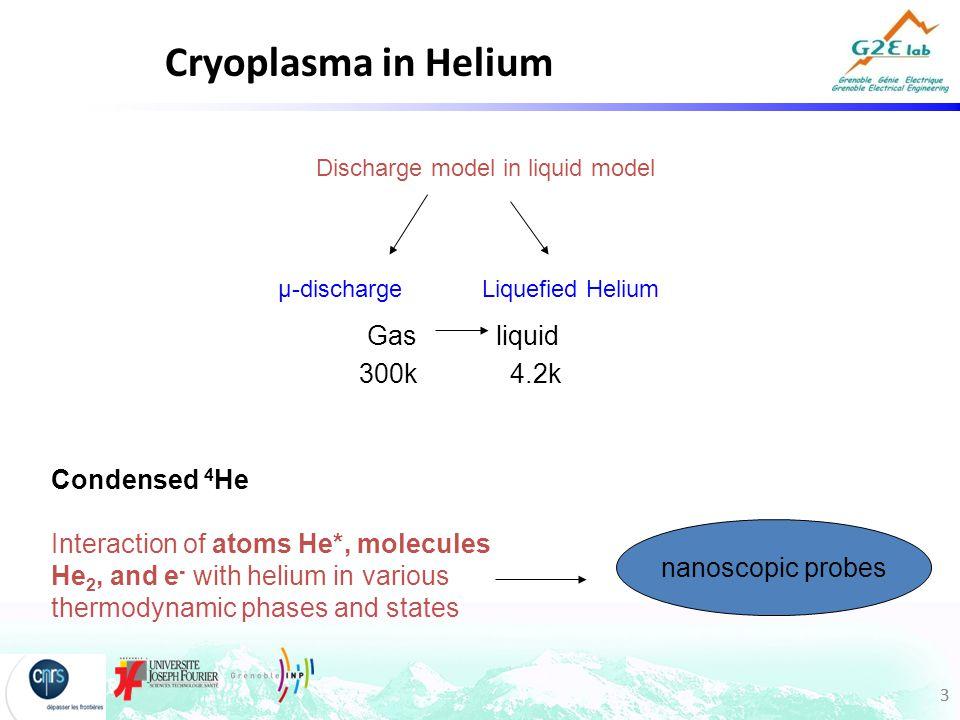 3 Cryoplasma in Helium 3 Discharge model in liquid model µ-dischargeLiquefied Helium Condensed 4 He Interaction of atoms He*, molecules He 2, and e -