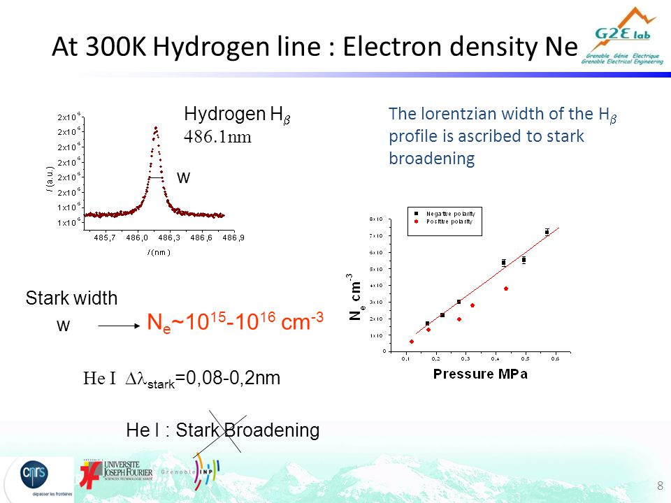 8 At 300K Hydrogen line : Electron density Ne The lorentzian width of the H  profile is ascribed to stark broadening N e ~10 15 -10 16 cm -3 He I : S