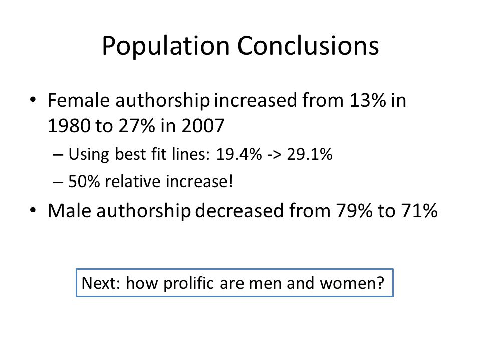 For 1st authored papers: Female 27% Male: 71% Unknown: 2%