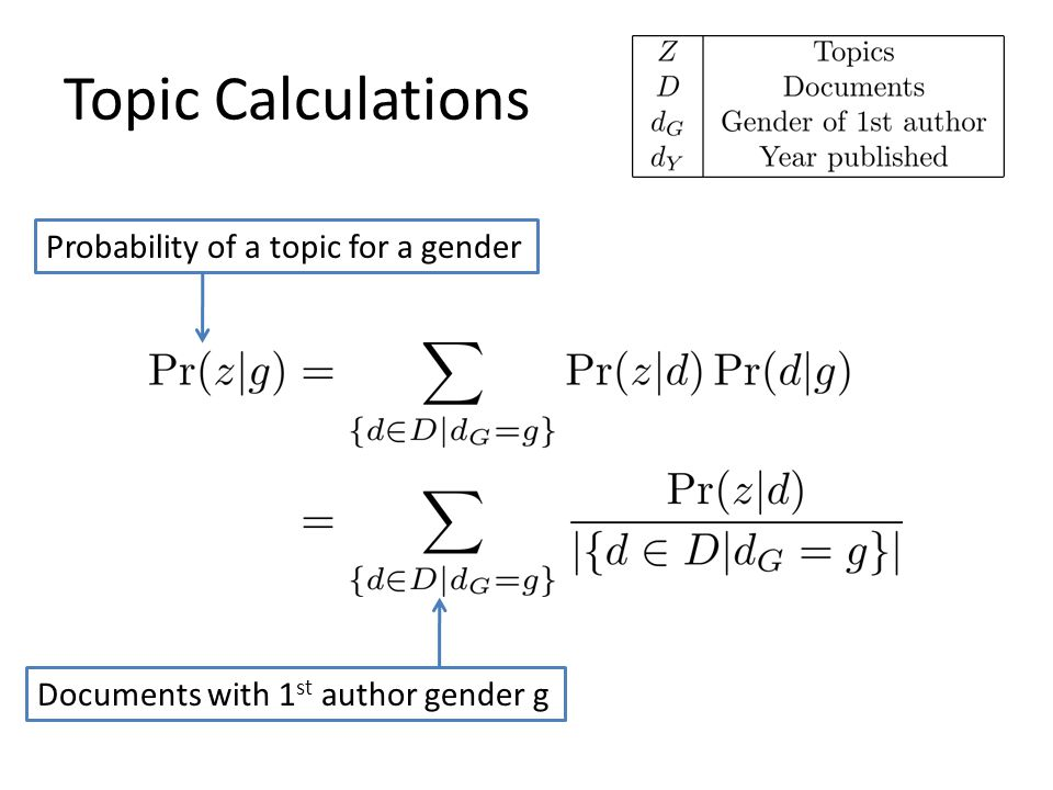 Topic Calculations Probability of a topic for a gender and year Documents with 1 st author gender g written in year y