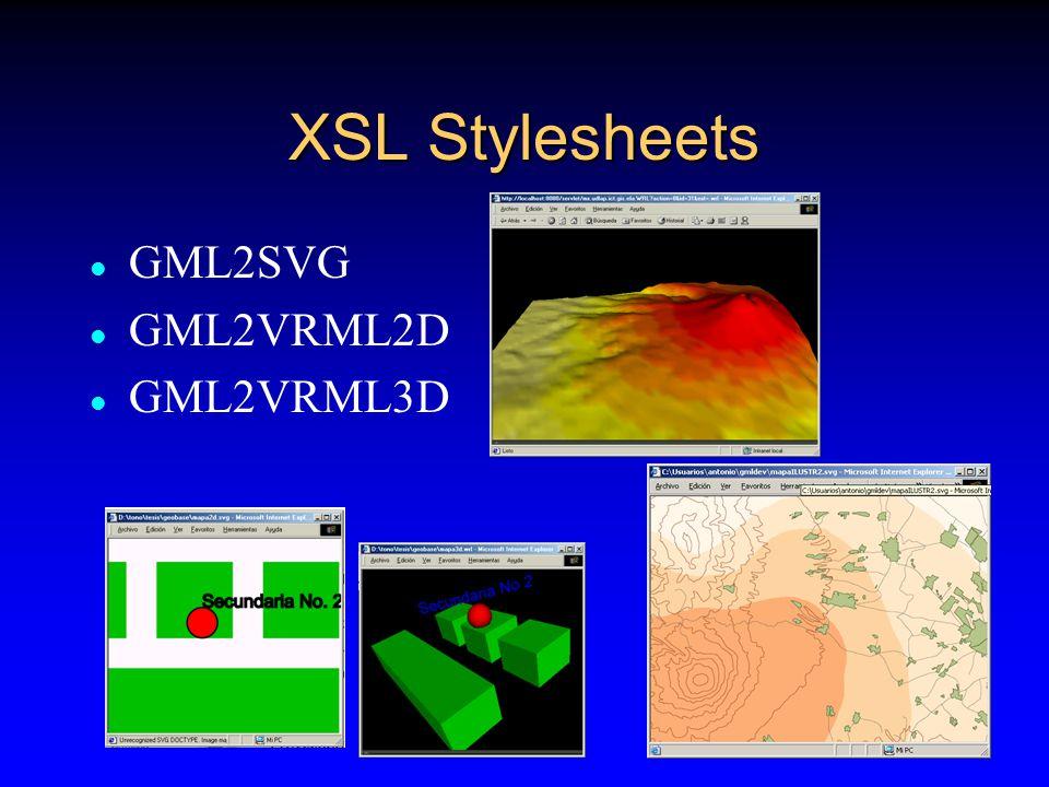 Functionality GML XSLT HTML SVG X3D