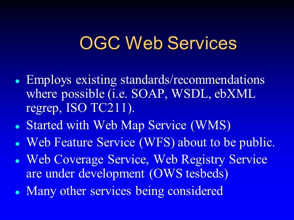 OGC Web- Services