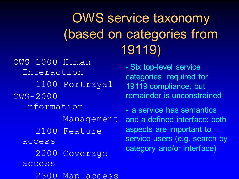 OGC Services Architecture GML Validation Report Registry Services Data Access Services Transformation Services Processing services Browser Client
