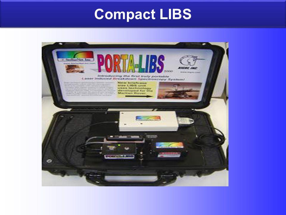 Compact LIBS
