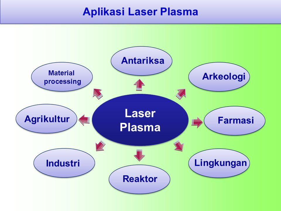 Aplikasi Laser Plasma Laser Plasma Industri Agrikultur Reaktor Farmasi Antariksa Lingkungan Arkeologi Material processing