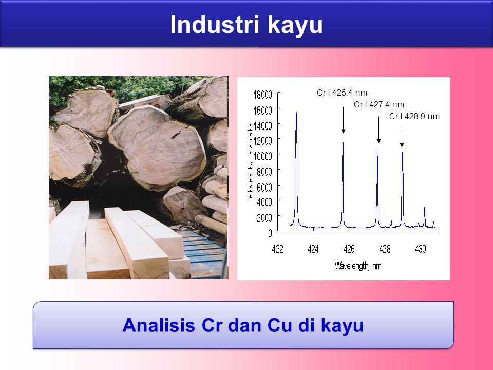 Industri kayu Analisis Cr dan Cu di kayu Cr I 425.4 nm Cr I 427.4 nm Cr I 428.9 nm