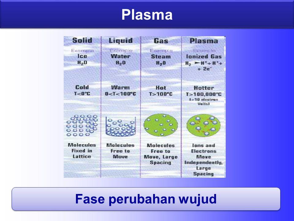 Plasma Fase perubahan wujud