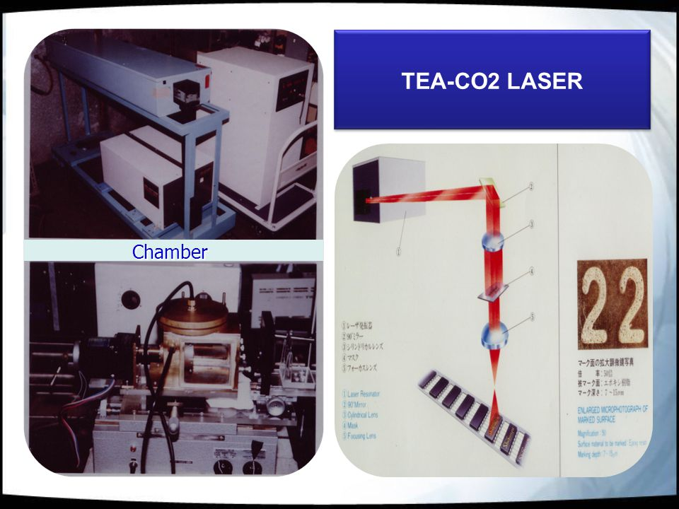 TEA-CO2 LASER Chamber
