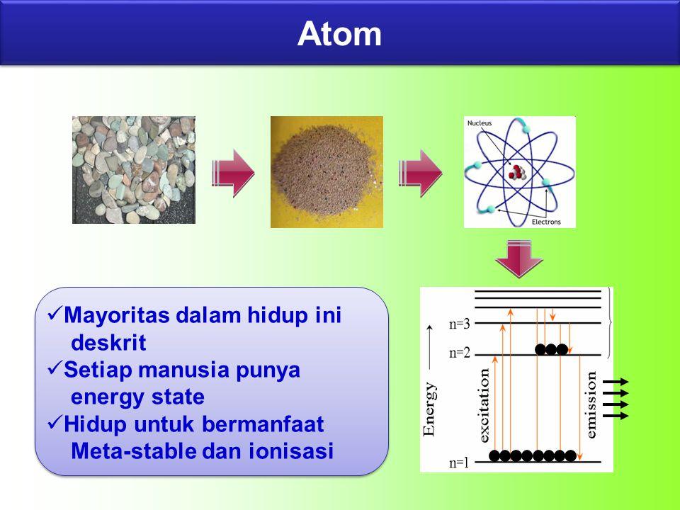 Mayoritas dalam hidup ini deskrit Setiap manusia punya energy state Hidup untuk bermanfaat Meta-stable dan ionisasi Atom