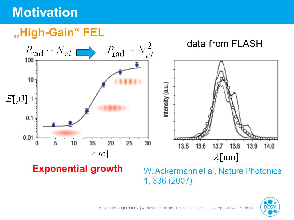 "PD Dr. Igor Zagorodnov | X-Ray Free Electron Lasers. Lecture 1 | 07. April 2014 | Seite 13 Motivation data from FLASH ""High-Gain"" FEL W. Ackermann et"