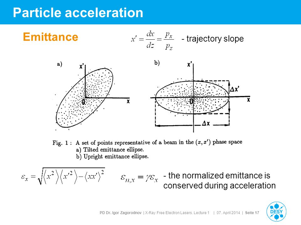 PD Dr. Igor Zagorodnov | X-Ray Free Electron Lasers. Lecture 1 | 07. April 2014 | Seite 17 Particle acceleration - the normalized emittance is conserv