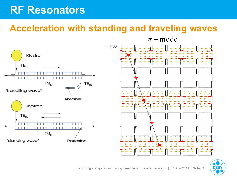 PD Dr. Igor Zagorodnov | X-Ray Free Electron Lasers. Lecture 1 | 07. April 2014 | Seite 39 RF Resonators Acceleration with standing and traveling wave