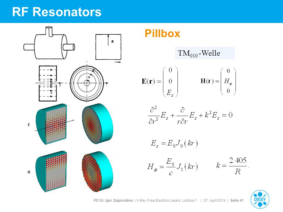 PD Dr. Igor Zagorodnov | X-Ray Free Electron Lasers. Lecture 1 | 07. April 2014 | Seite 41 RF Resonators TM 010 -Welle Pillbox
