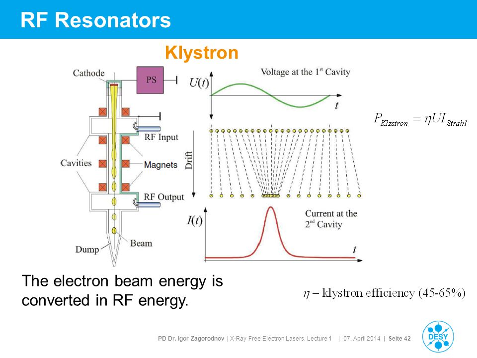 PD Dr. Igor Zagorodnov | X-Ray Free Electron Lasers. Lecture 1 | 07. April 2014 | Seite 42 RF Resonators The electron beam energy is converted in RF e