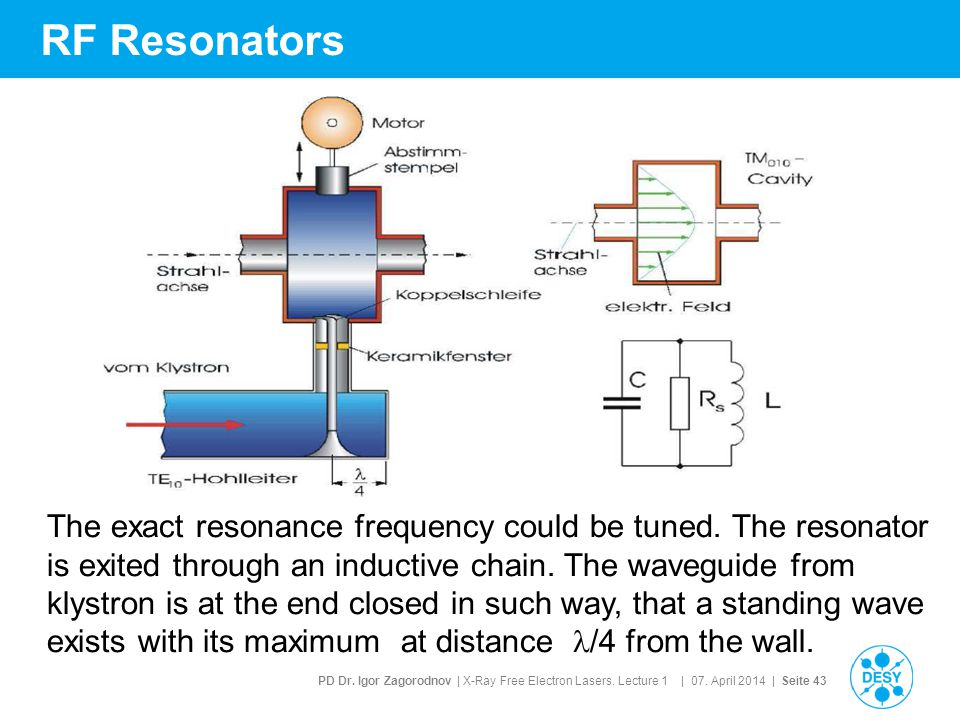 PD Dr. Igor Zagorodnov | X-Ray Free Electron Lasers. Lecture 1 | 07. April 2014 | Seite 43 RF Resonators The exact resonance frequency could be tuned.