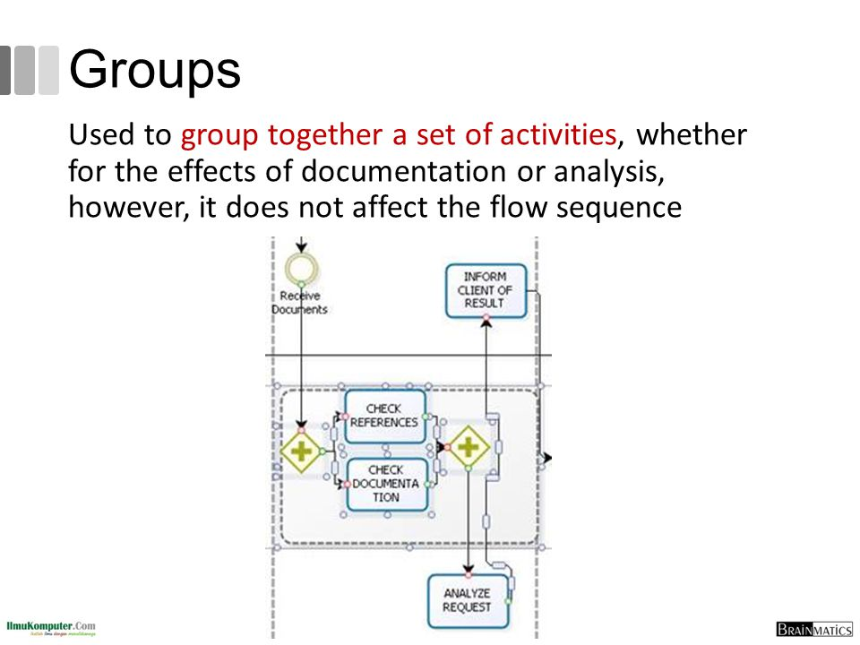 Groups Used to group together a set of activities, whether for the effects of documentation or analysis, however, it does not affect the flow sequence