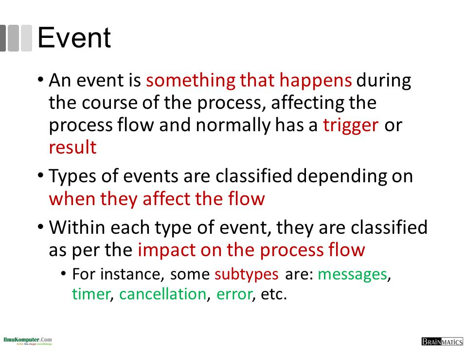 Event An event is something that happens during the course of the process, affecting the process flow and normally has a trigger or result Types of ev