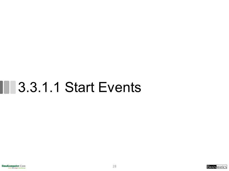 3.3.1.1 Start Events 28