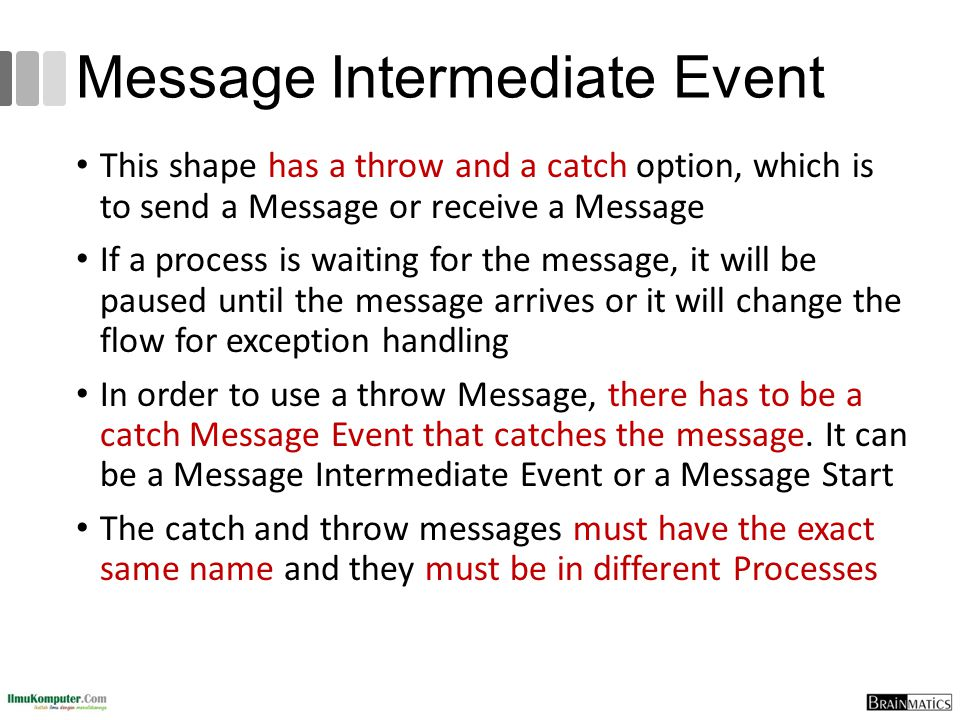 Message Intermediate Event This shape has a throw and a catch option, which is to send a Message or receive a Message If a process is waiting for the