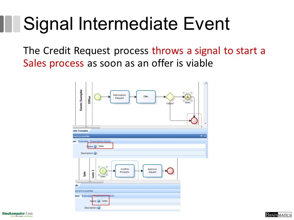 Signal Intermediate Event The Credit Request process throws a signal to start a Sales process as soon as an offer is viable