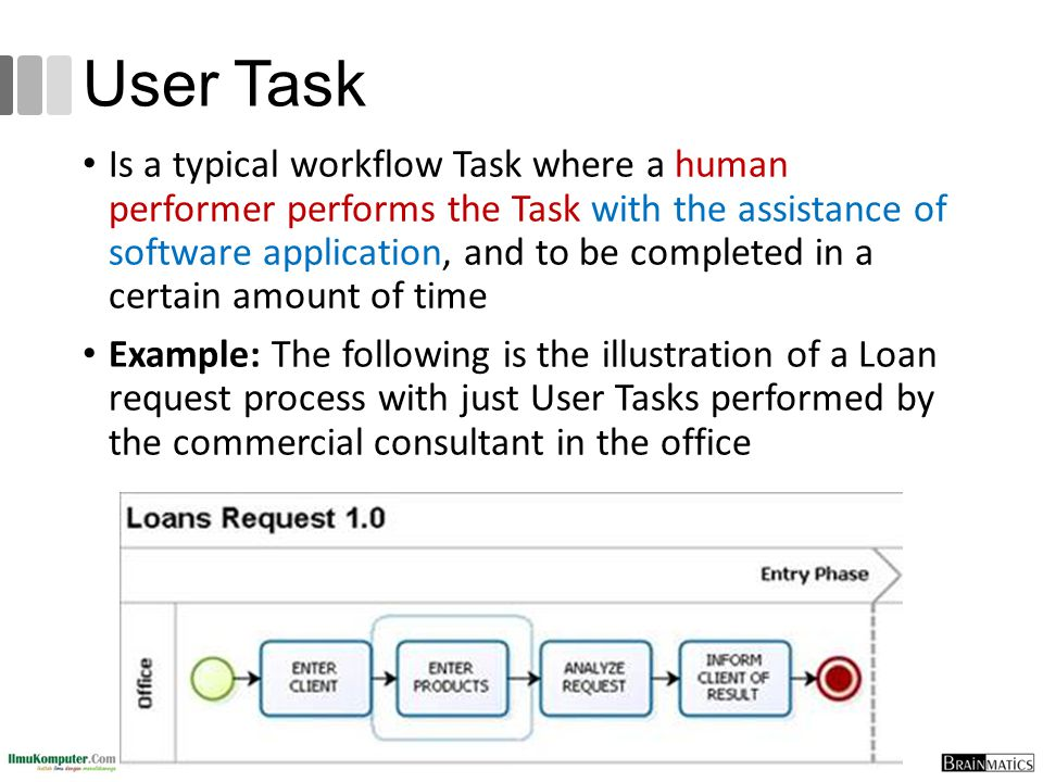 User Task Is a typical workflow Task where a human performer performs the Task with the assistance of software application, and to be completed in a c