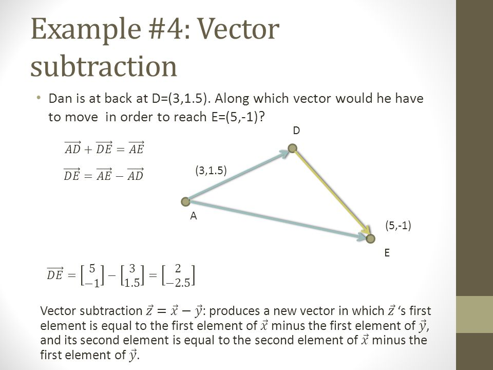 Example #4: Vector subtraction Dan is at back at D=(3,1.5).