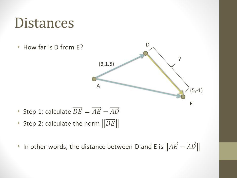 Distances A (3,1.5) E (5,-1) D