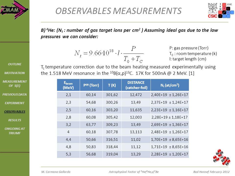 M. Carmona-Gallardo Bad Honnef February 2012 Astrophysical Factor of 3 He( 4 He,γ) 7 Be OUTLINE MOTIVATION MEASUREMENT OF S(E) PREVIOUS DATA EXPERIMEN
