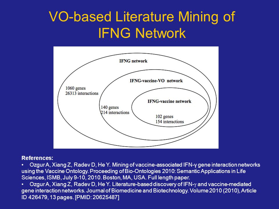 VO-based Literature Mining of IFNG Network References: Ozgur A, Xiang Z, Radev D, He Y.