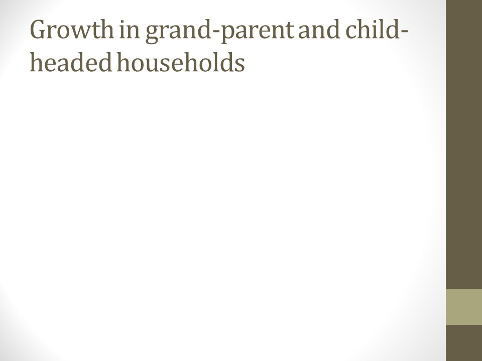Growth in grand-parent and child- headed households