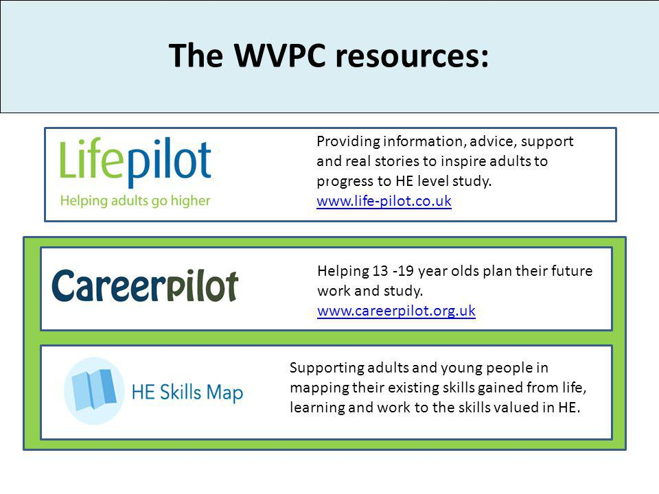 Helping 13 -19 year olds plan their future work and study. www.careerpilot.org.uk v Supporting adults and young people in mapping their existing skill
