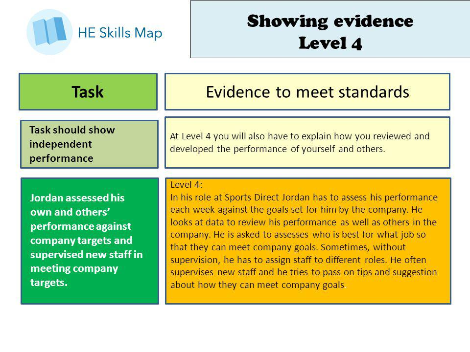 Let's do it! Showing evidence Level 4 TaskEvidence to meet standards At Level 4 you will also have to explain how you reviewed and developed the perfo